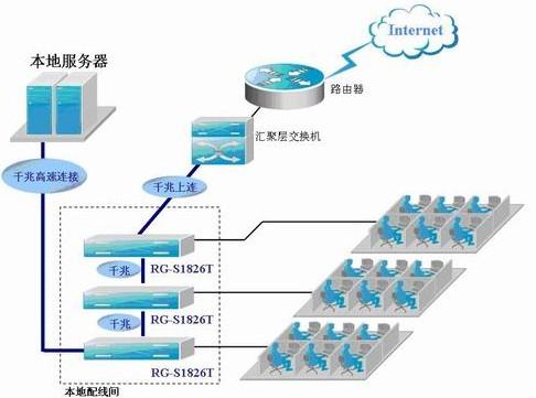 锐捷网络 rg-s1850g 增强型千兆以太网交换机