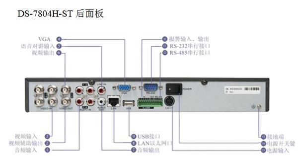 海康威视ds-7804h-st 4路网络硬盘录像机